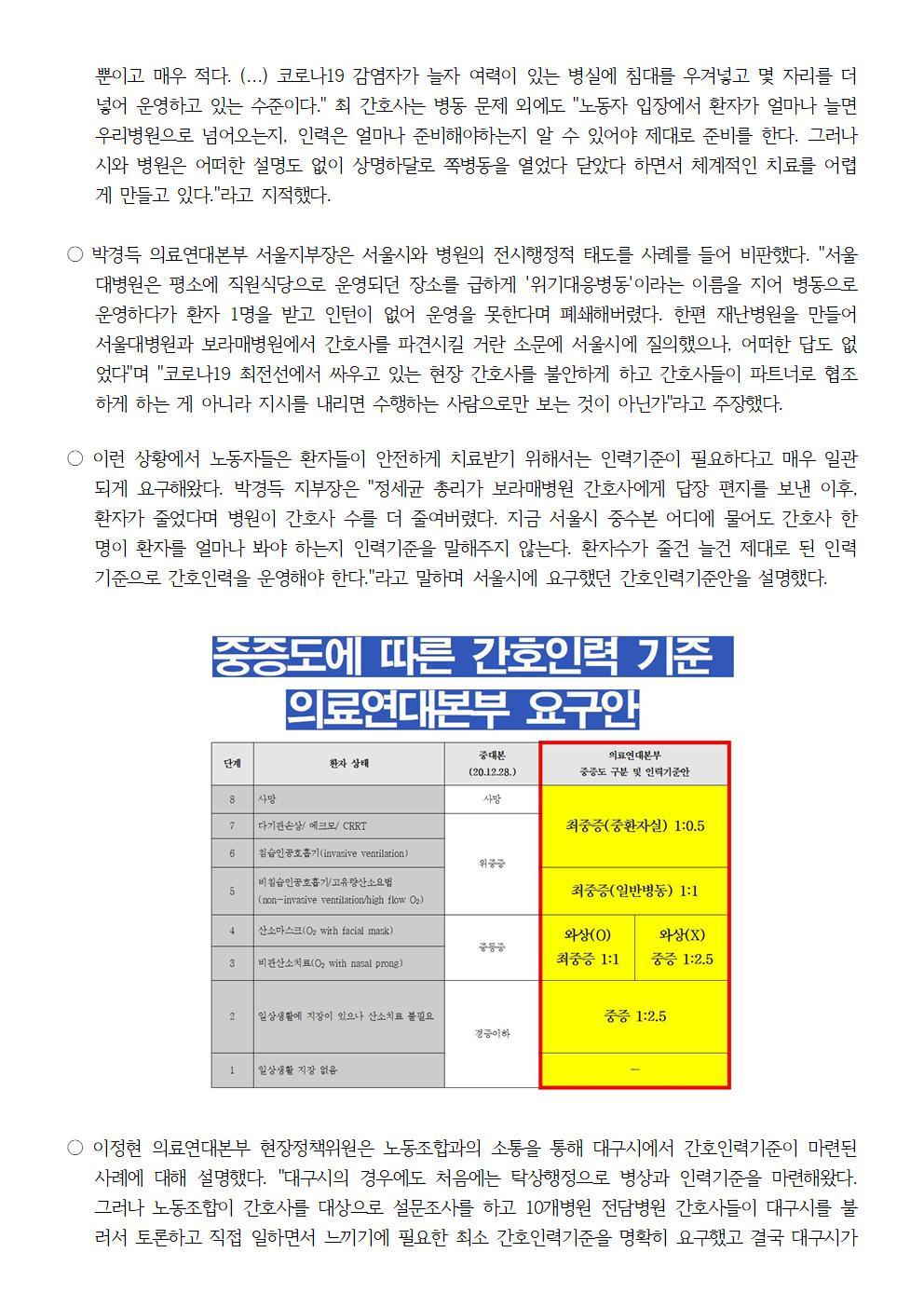 210218_보도자료_코로나19발생_1년_서울시보라매병원_규탄002.jpg