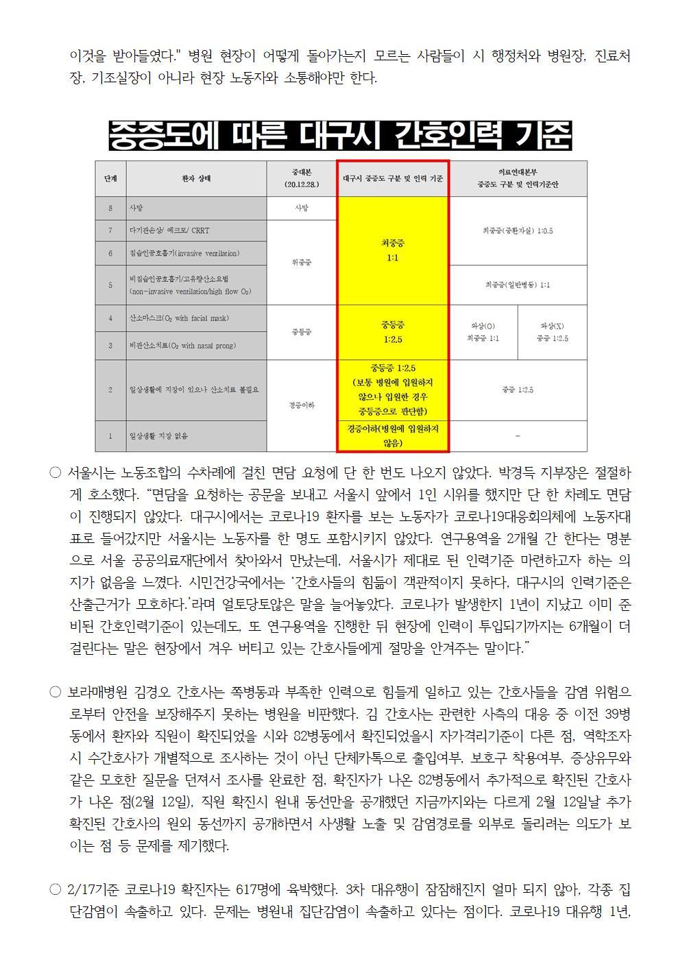 210218_보도자료_코로나19발생_1년_서울시보라매병원_규탄003.jpg