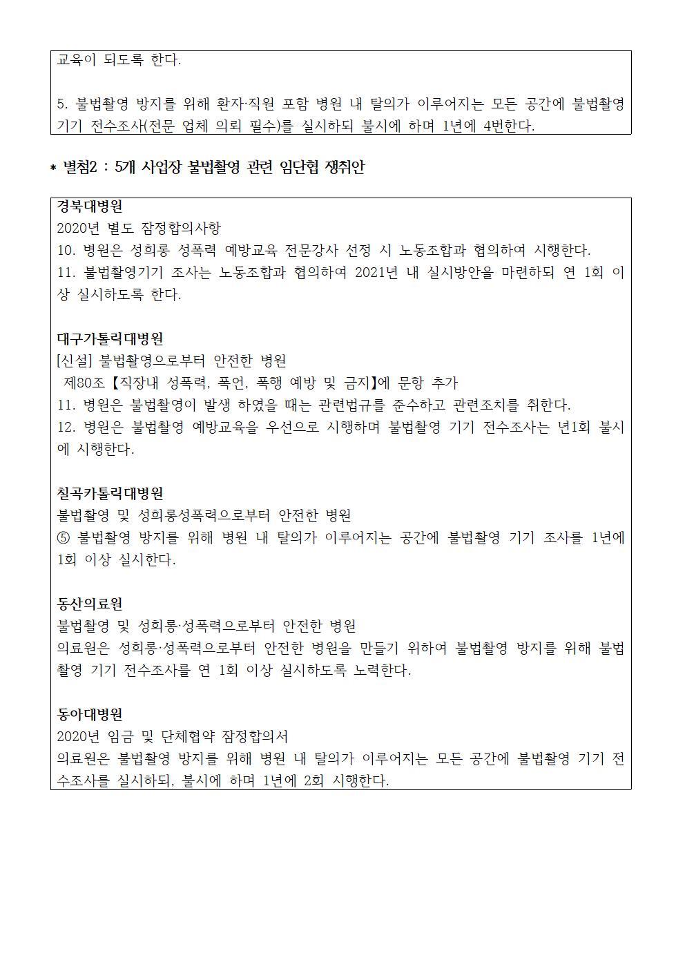 20201203_[성명]임단협 불법촬영 타결003.jpg