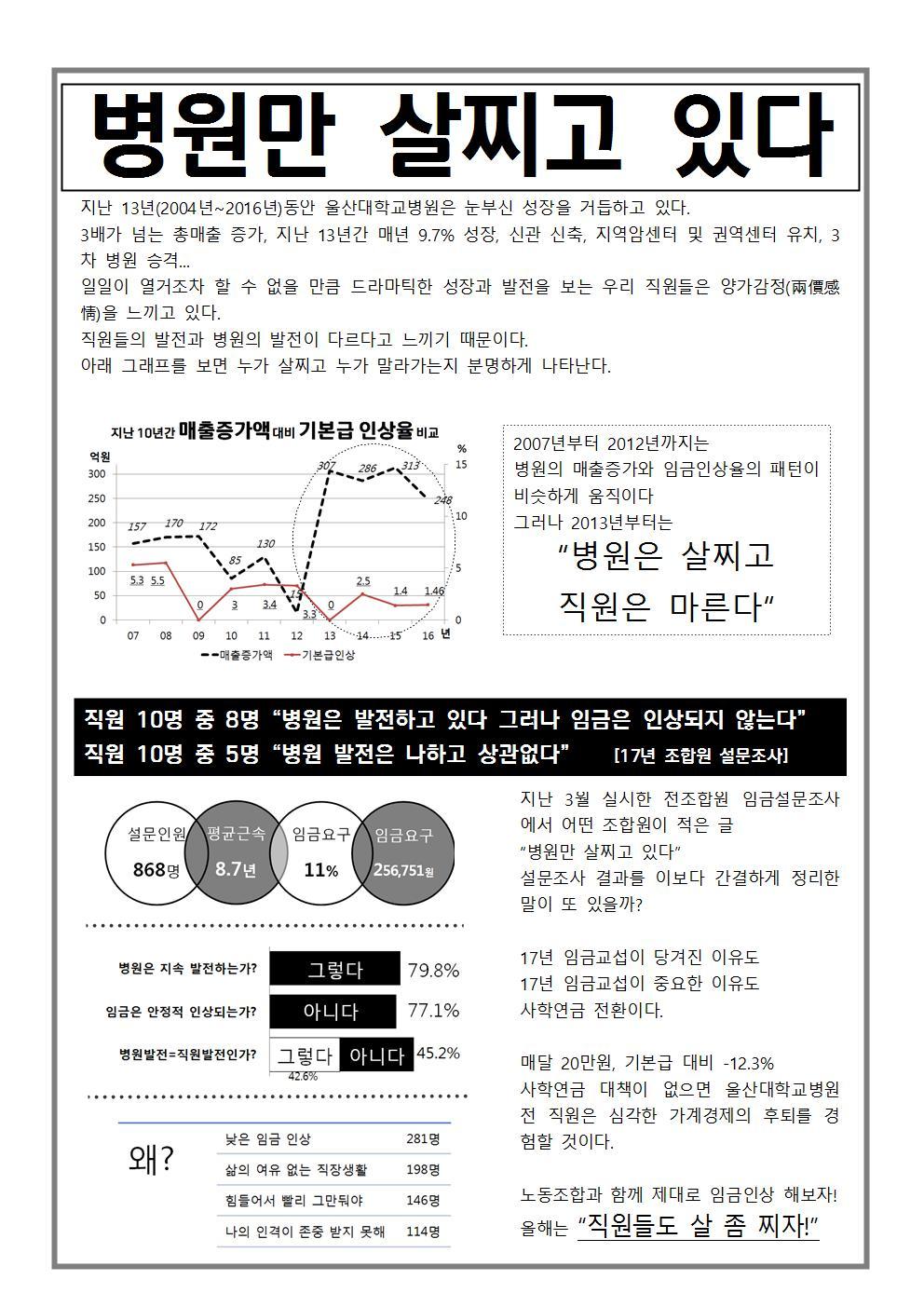 울산대병원분회 투쟁속보 8호(뒤)001.jpg