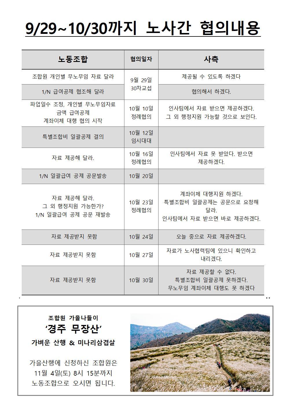 울산대병원분회 투쟁속보 62호002.jpg