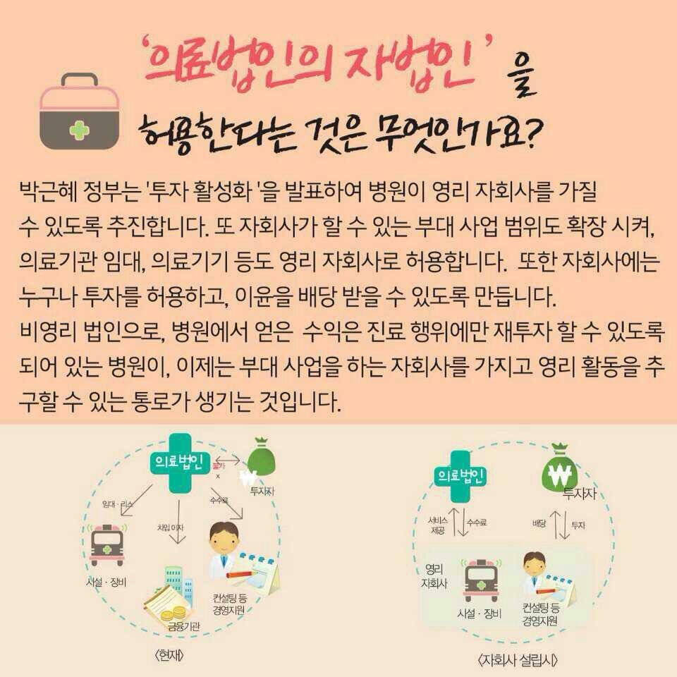 의료민영화SNS1.JPG